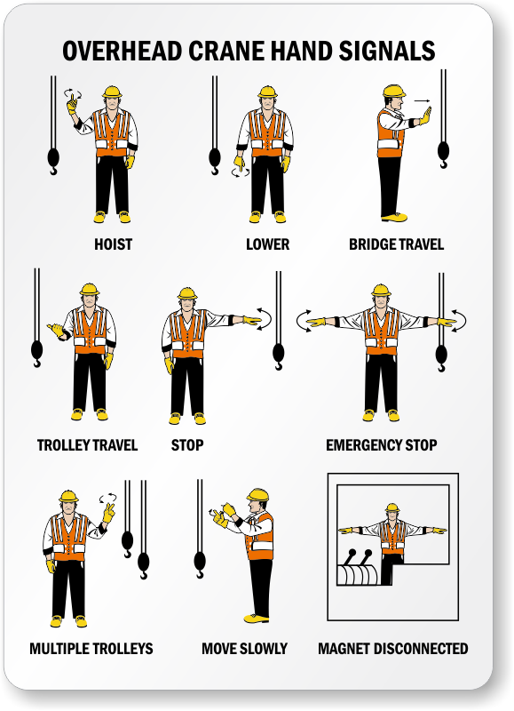 Overhead Crane Safety Points : Overhead crane operation and movement hand signals label