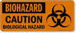 Biohazard Caution Biological Hazard Sign