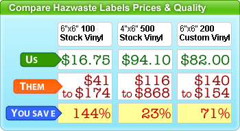 Compare Hazardous Waste Labels Prices and Quality
