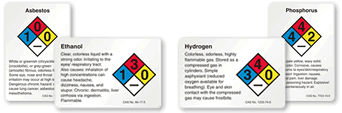 Pre-Printed NFPA Labels by Chemical Title