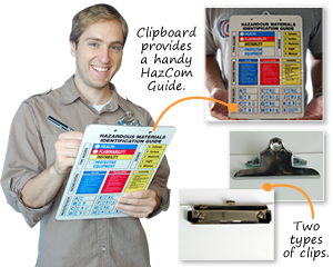 Hazardous Chemical Guide - As a Clipboard