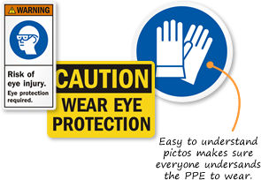 Personal Protective Equipment Labels | PPE Labels