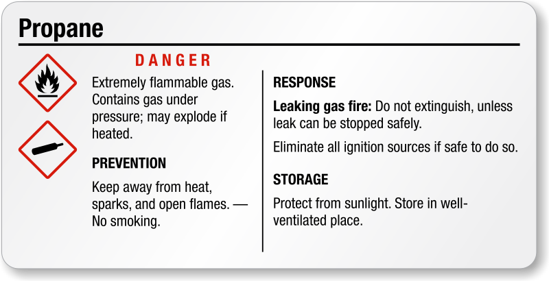 Propane Gas Labels Hazcom