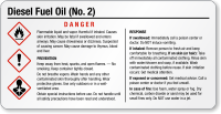 Diesel Fuel Oil Tiny GHS Chemical Label