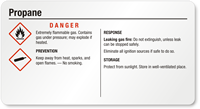Propane Danger Small GHS Chemical Label