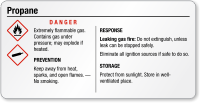 Propane Danger GHS Chemical Label, Small