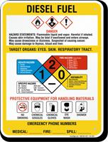 Diesel Fuel Chemical Danger GHS Sign