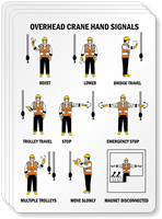 Overhead Crane Operation and Movement Hand Signals Label