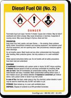Diesel Fuel Oil No. 2 Chemical GHS Sign