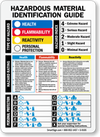 Hazardous Material Identification Guide Sign