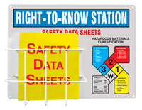 Right To Know NFPA Basket Station