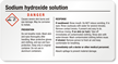 Sodium Hydroxide (Solution) GHS Label - Small
