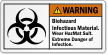 Biohazard Infectious Material Wear Hazmat Suit Warning Label