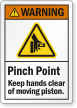ANSI Hand Crush Force From Right Warning Label