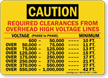 Clearances Required From Overhead High-Voltage Lines Sign