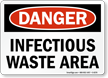 Danger Infectious Waste Area Sign