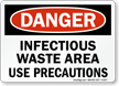 Danger Infectious Waste Area Use Precautions Sign