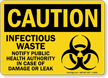 Infectious Waste Notify Public Health Authority Caution Sign