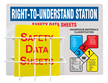 Right To Understand NFPA Basket Station