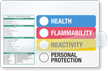 Color Bar Label, Target Organ and PPE Symbols