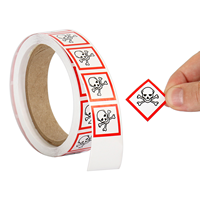 Global Harmonized System Pictogram Label