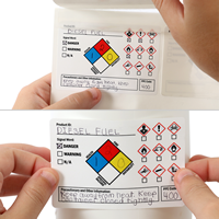 Special Precautionary Information GHS Secondary Labels