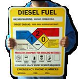 Diesel Fuel NFPA Signs